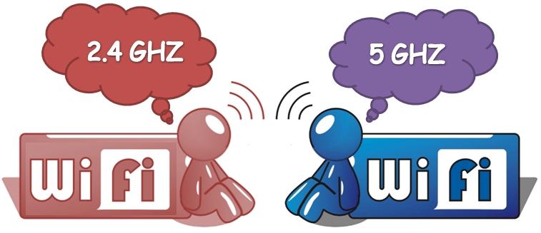 WiFi2'4 Vs WiFi5