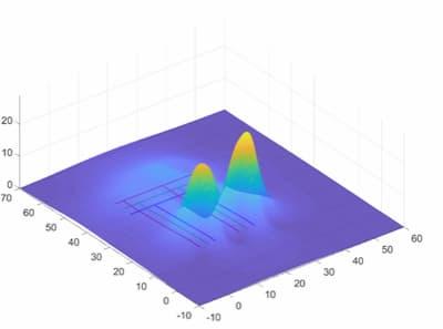 estudio de campos electromagneticos
